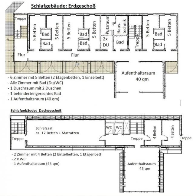 Grundrisse von der Gruppenunterkunft 03453059 Naldtanglejren in Dänemark 6200 Aabenraa für Jugendfreizeiten