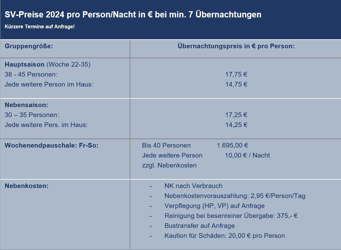 Preisliste vom Gruppenhaus 03453059 Gruppenhaus NALDTANGLEJREN in Dänemark 6200 Aabenraa für Gruppenreisen