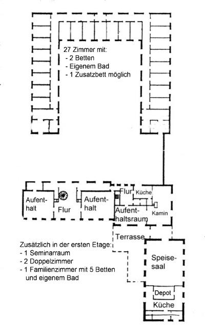 Grundrisse von der Gruppenunterkunft 03453230 Kursuscenter HO LEJRSKOLE in Dänemark 6857 Blavand für Jugendfreizeiten