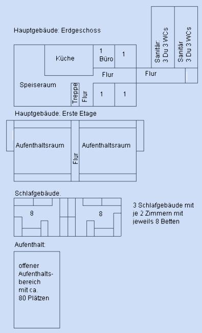 Grundrisse von der Gruppenunterkunft 03453424 Gruppenhaus JARLSGÅRD in Dänemark 3720 Aakirkeby für Jugendfreizeiten