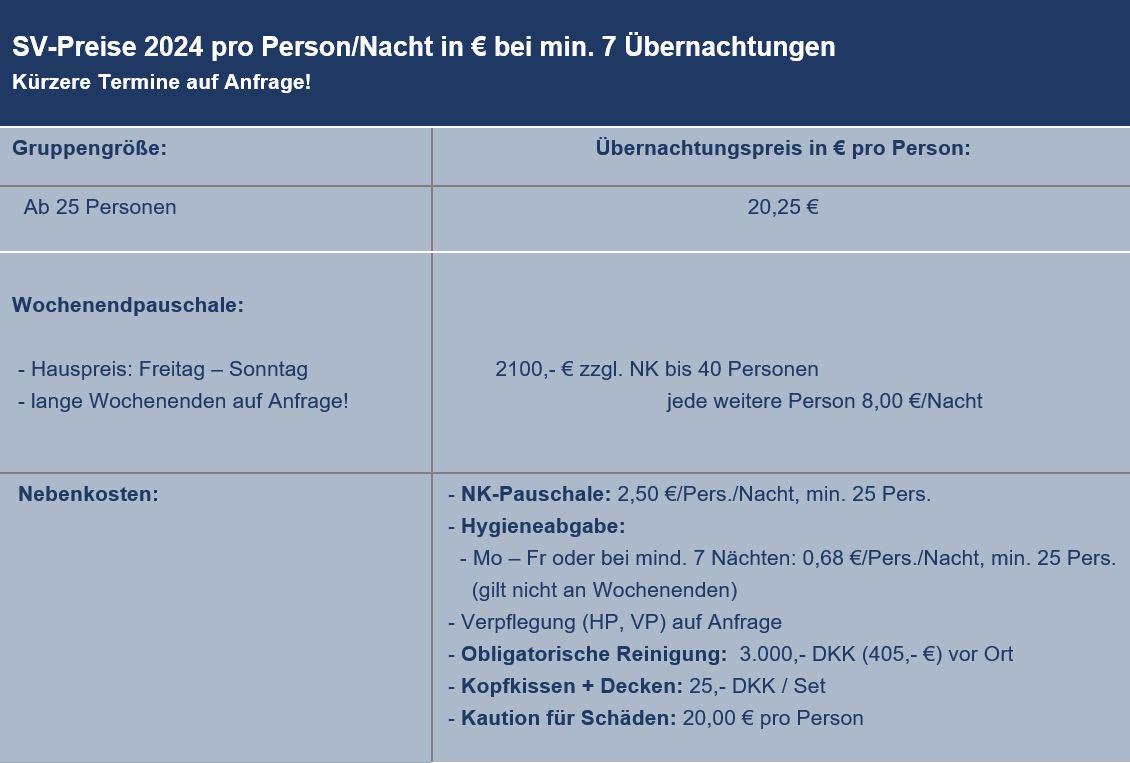 Preisliste vom Gruppenhaus 03453830 KLK-Gruppenhaus - STRANDLYST in Dänemark 5953 Tranekaer für Gruppenreisen
