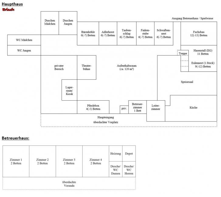 Grundrisse von der Gruppenunterkunft 03493000 Gruppenhaus VELDEN in Dänemark 84149 Velden/Vils für Jugendfreizeiten