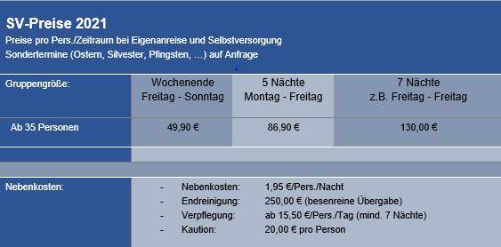 Preisliste vom Gruppenhaus 03493003 Gruppenhaus SCHÜLP I in Deutschland 24590 Schülp/Nortorf für Gruppenreisen