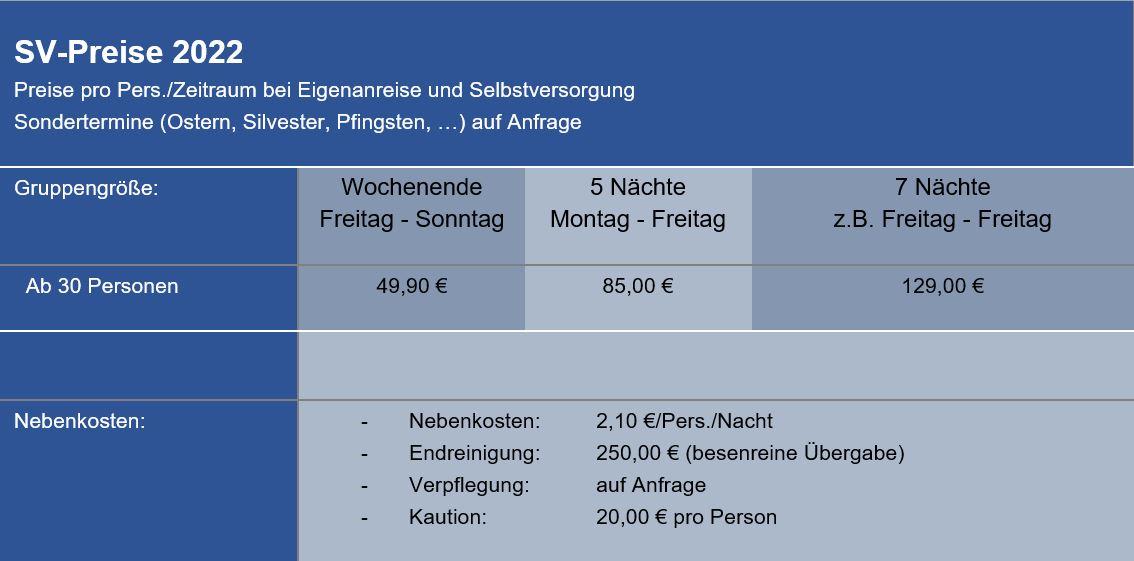 Preisliste vom Gruppenhaus 03493680 Gruppenhaus SCHÜLP II in Deutschland 24589 Schuelp für Gruppenreisen