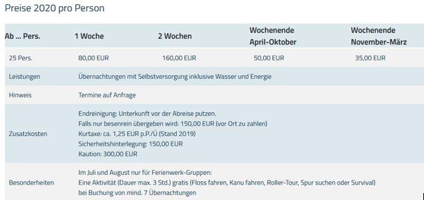 Preisliste vom Gruppenhaus 07317013 Gruppenhaus ANNEN-ACHTEROM in Niederlande 9468 Annen für Gruppenreisen
