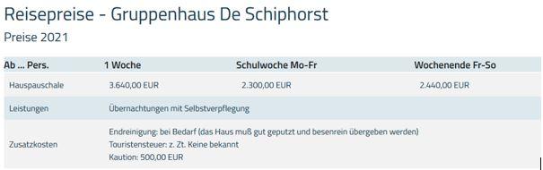 Preisliste vom Gruppenhaus 07317059 Gruppenunterkunft DE SCHIPHORST in Niederlande 7966 DRENTHE für Gruppenreisen