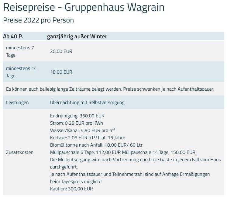 Preisliste vom Gruppenhaus 07437034 Gruppenhaus STRIEDLHOF in Österreich 5602 WAGRAIN für Gruppenreisen