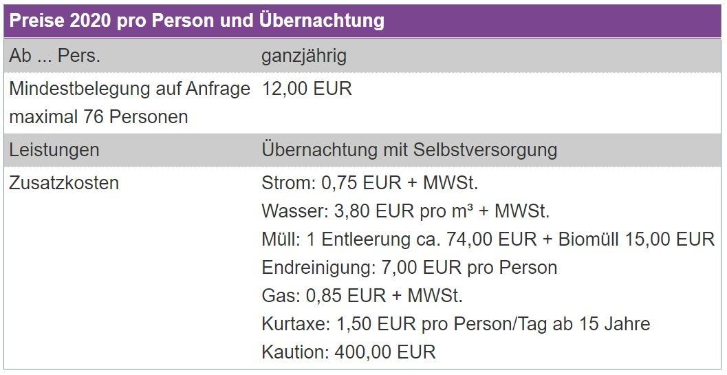Preisliste vom Gruppenhaus 07437008 Gruppenhaus HOCHFILZEN in Österreich A-6395 Hochfilzen für Gruppenreisen