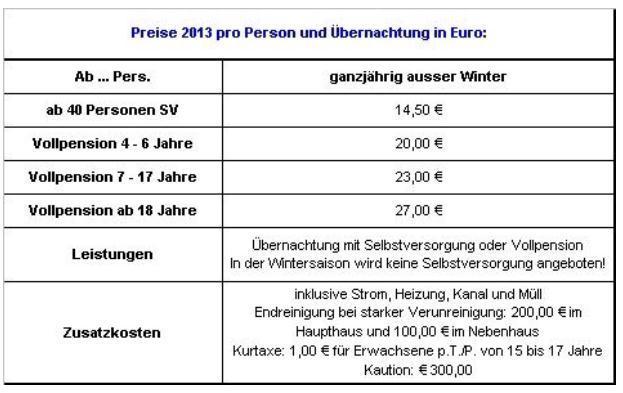 Preisliste vom Gruppenhaus 07437033 Gruppenhaus VIEHOFEN in Österreich A-5752 VIEHOFEN für Gruppenreisen