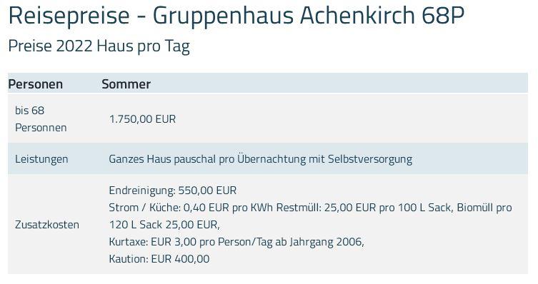 Preisliste vom Gruppenhaus 07437001 Gruppenhaus KARLINGERHOF in Österreich A-6215 Achenkirch für Gruppenreisen