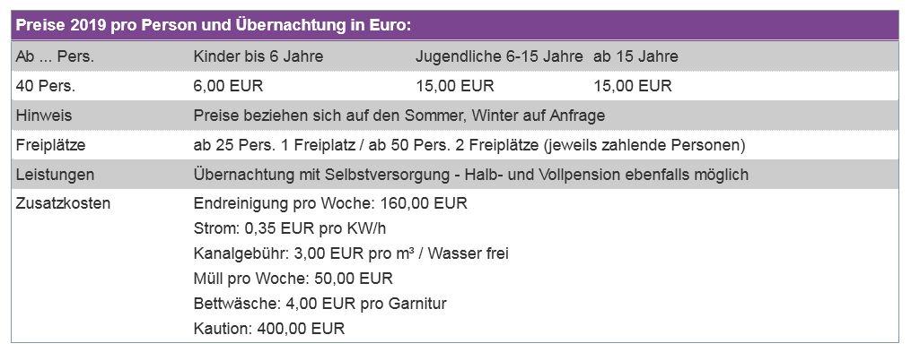 Preisliste vom Gruppenhaus 07437006 Gruppenhaus FORSTAU in Österreich A-5550 FORSTAU für Gruppenreisen