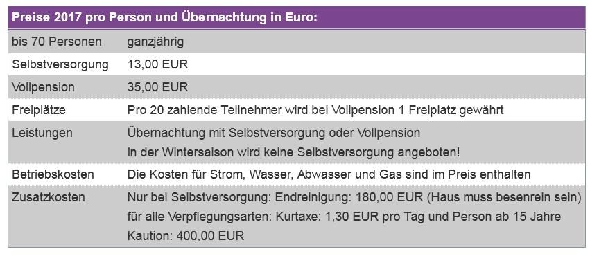 Preisliste vom Gruppenhaus 07437028 Gruppenhaus ST. VEITH in Österreich A-5620 Schwarzach für Gruppenreisen