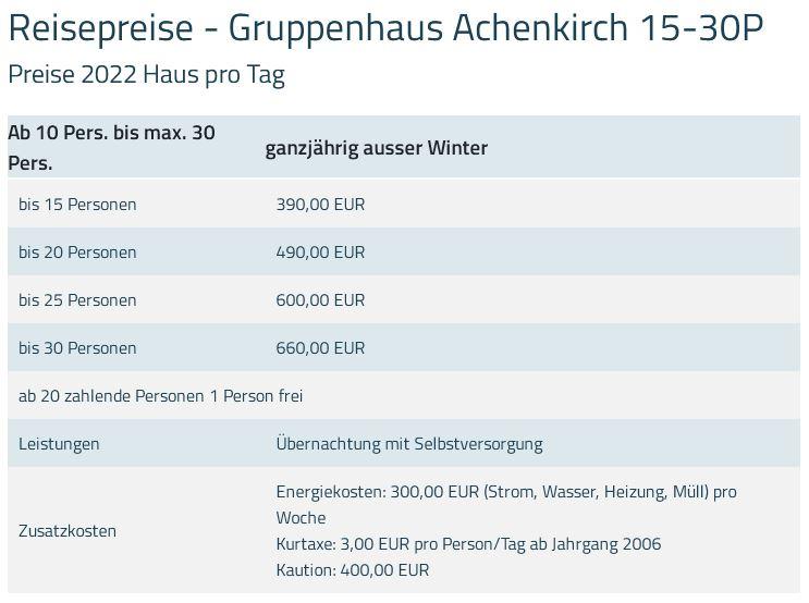Preisliste vom Gruppenhaus 07437002 Gruppenhaus TUXERHOF in Österreich A-6215 Achenkirch für Gruppenreisen