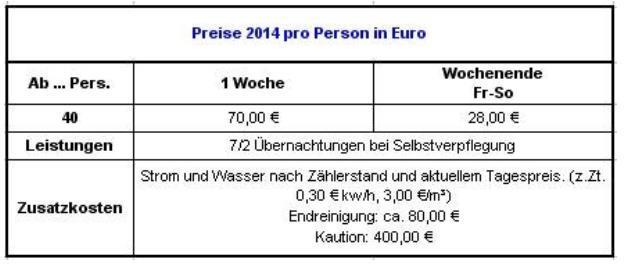 Preisliste vom Gruppenhaus 07497026 Gruppenhaus BLANKENRATH in Deutschland D-56865 BLANKENRATH für Gruppenreisen
