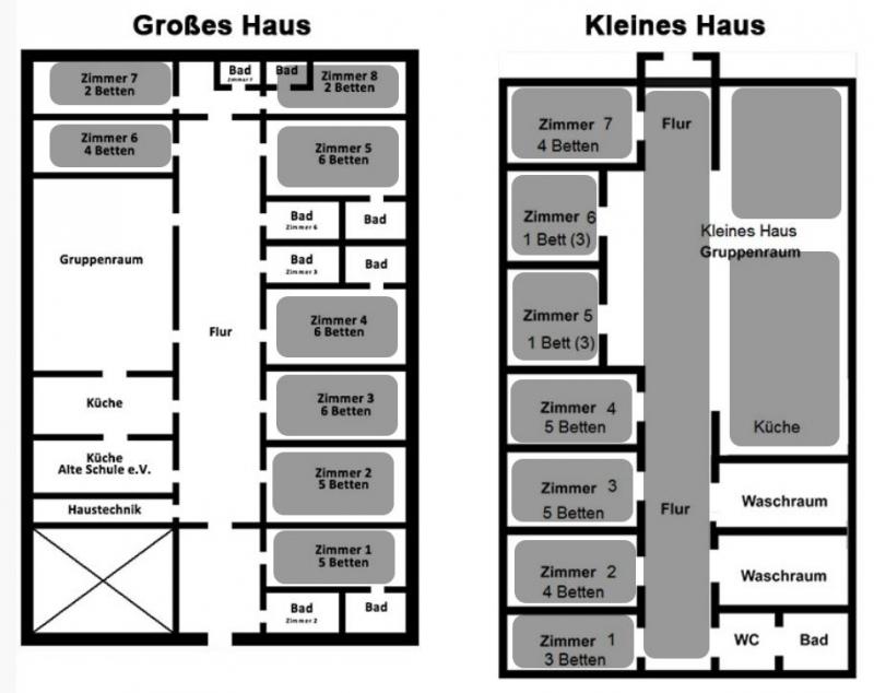 Grundrisse von der Gruppenunterkunft 07497032 Gruppenhaus Roggendorf in Dänemark 19205 Roggendorf für Jugendfreizeiten