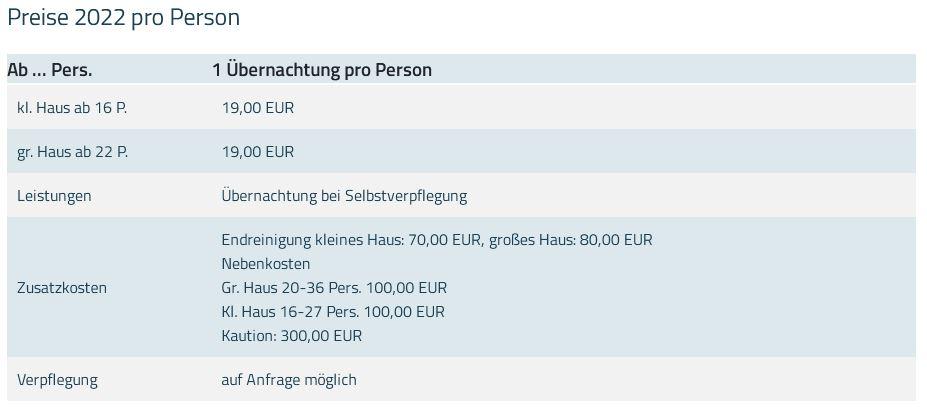 Preisliste vom Gruppenhaus 07497032 Gruppenhaus ROGGENDORF in Deutschland 19205 Roggendorf für Gruppenreisen