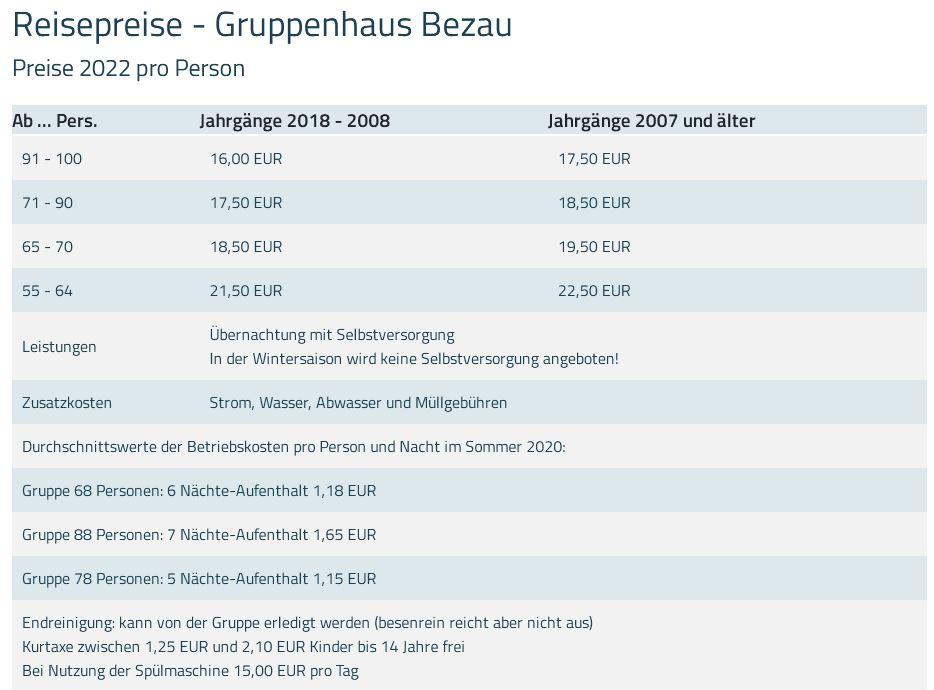 Preisliste vom Gruppenhaus 07497035 Gruppenhaus RETTENBERG in Deutschland D-87549 RETTENBERG für Gruppenreisen