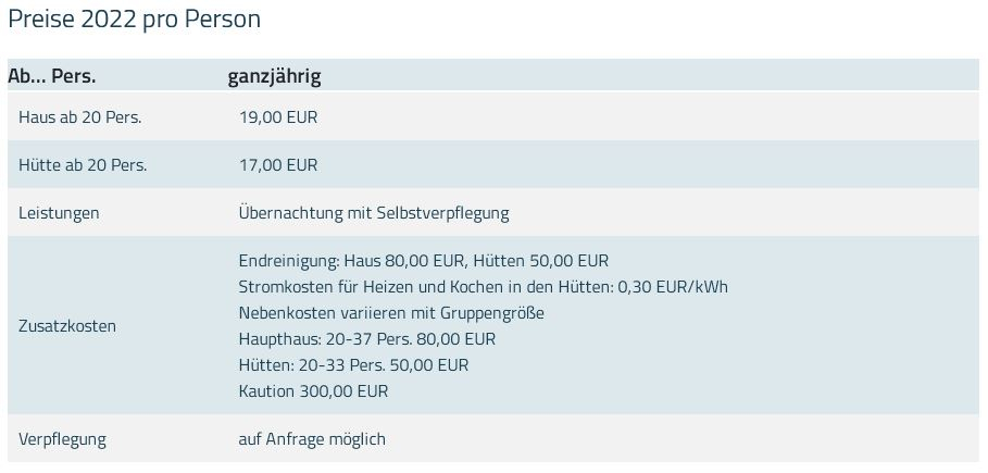 Preisliste vom Gruppenhaus 07497054 Gruppenhaus HANERAU in Deutschland D-25557 Hanerau für Gruppenreisen