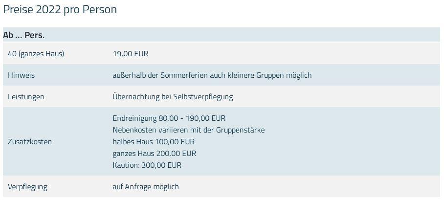 Preisliste vom Gruppenhaus 07497059 Gruppenhaus MEETZEN in Deutschland 19205 MEETZEN für Gruppenreisen