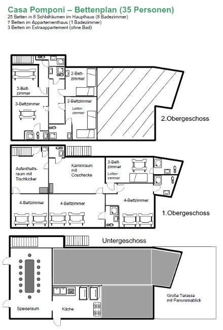 Grundrisse von der Gruppenunterkunft 08398301 Gruppenhaus CASA POMPONI in Dänemark I Montaione für Jugendfreizeiten