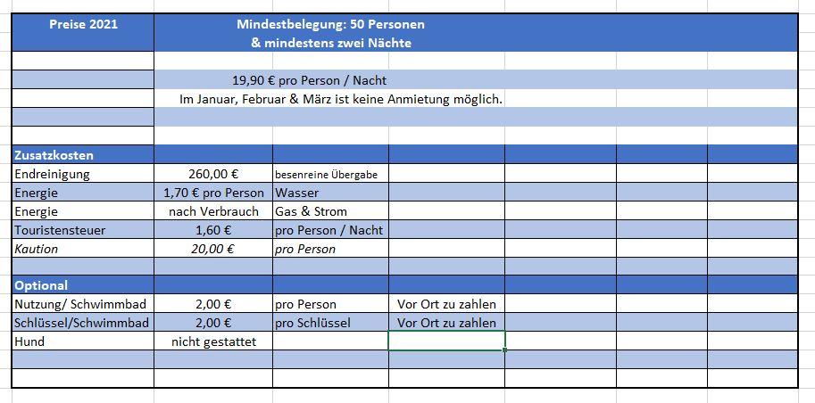 Preisliste vom Gruppenhaus 00310805 Gruppenhaus Hattem in Niederlande 8051  Hattem für Gruppenreisen