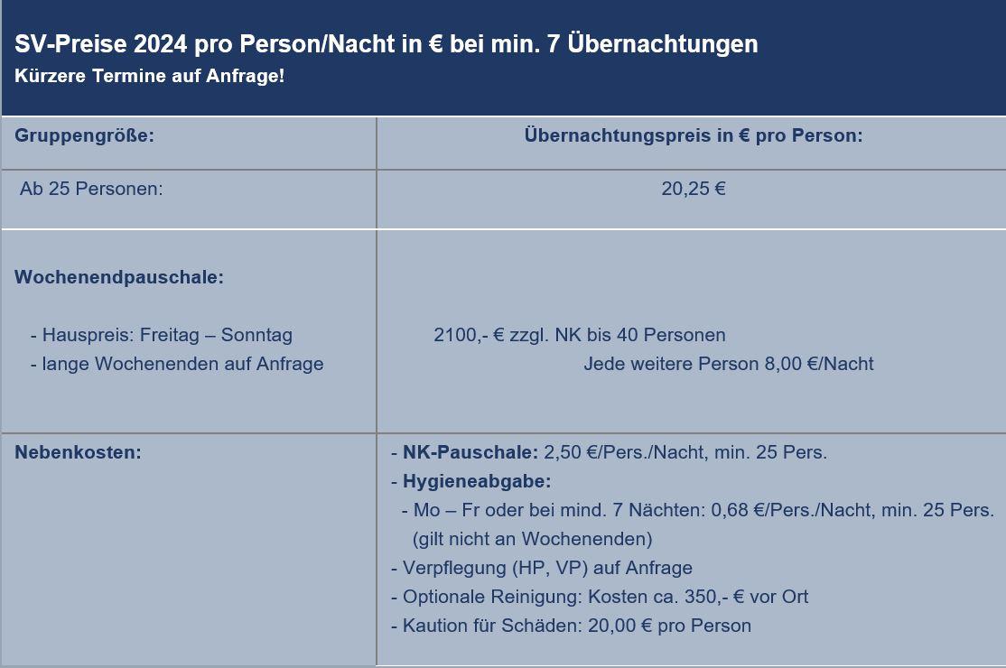 Preisliste vom Gruppenhaus 03453800 KLK-Gruppenhaus - Lille Katrinedal in Dänemark 3300 Frederiksvaerk für Gruppenreisen