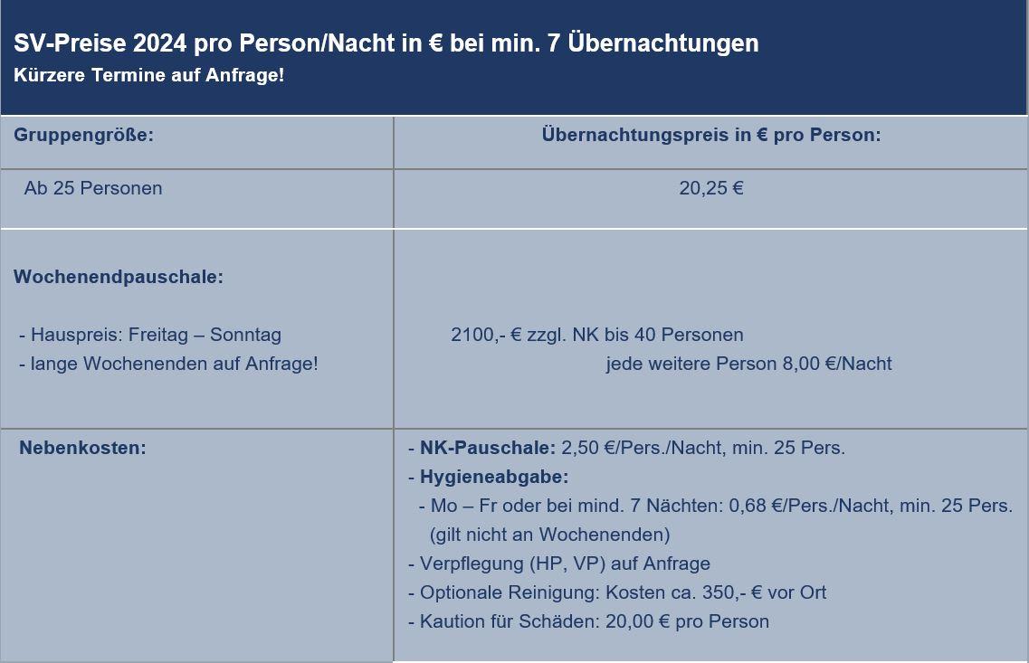 Preisliste vom Gruppenhaus 03453802 KLK-Gruppenhaus - Kajestenshuset in Dänemark 4400 Kalundborg für Gruppenreisen