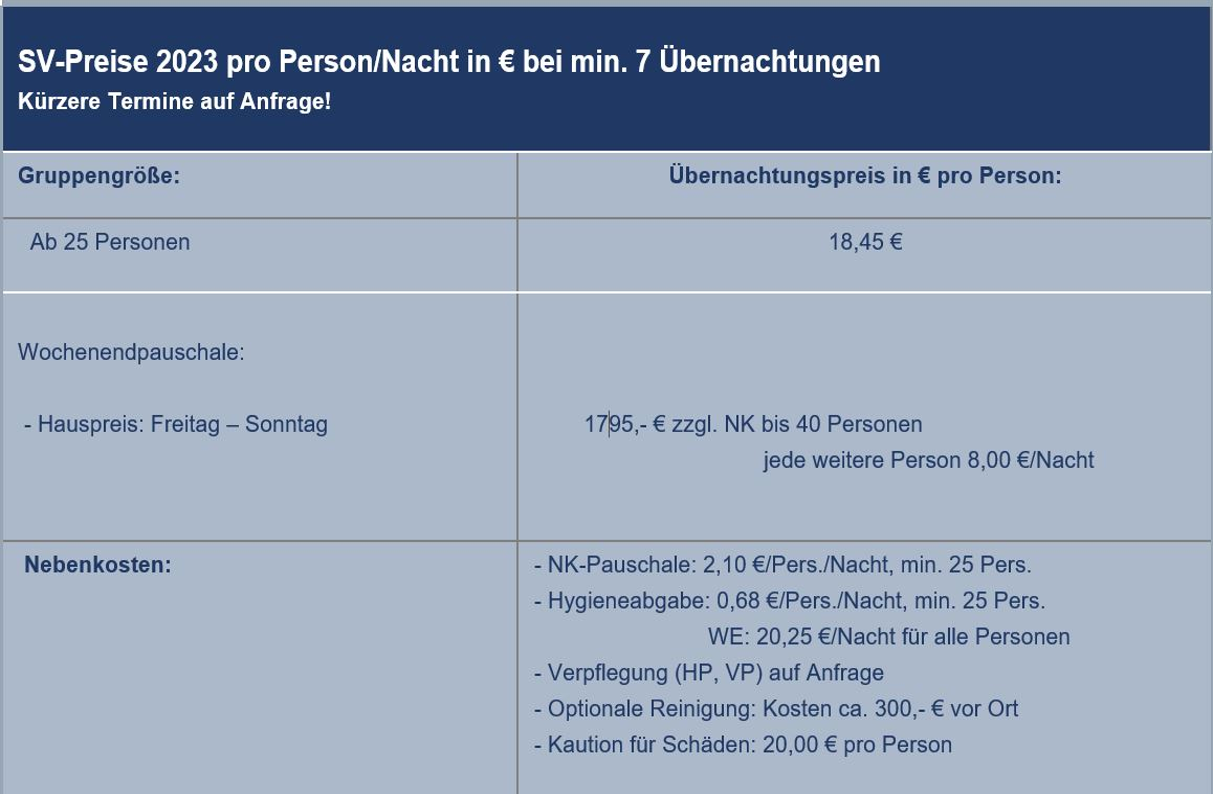 Preisliste vom Gruppenhaus 03453804 KLK-Gruppenhaus - Noerrevang in Dänemark 4581 Roervig für Gruppenreisen