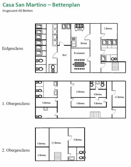 Grundrisse von der Gruppenunterkunft 09399002 Gruppenhaus Casa San Martino in Dänemark I-50063  Figline Valdarno Fl für Jugendfreizeiten