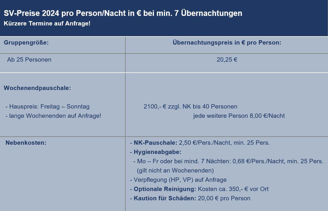 Preisliste vom Gruppenhaus 03453809 KLK-Gruppenhaus - Højbjerghus in Dänemark 4540 Fårevejle für Gruppenreisen