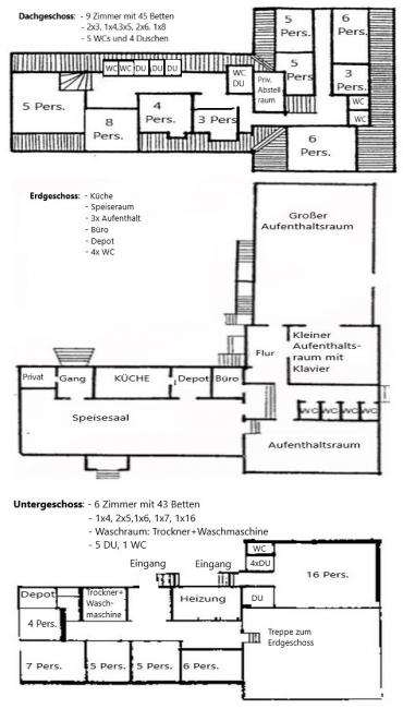 Grundrisse von der Gruppenunterkunft 03453039 Stendislejren in Dänemark 7830 Vinderup für Jugendfreizeiten