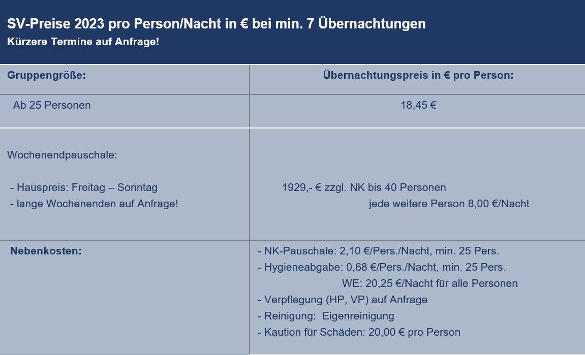 Preisliste vom Gruppenhaus 03453835 KLK-Gruppenhaus Nora Mortensen Minde in Dänemark 3360 Liseleje für Gruppenreisen