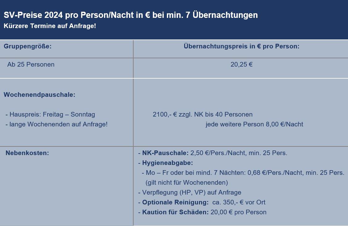Preisliste vom Gruppenhaus 03453815 KLK-Gruppenhaus Østersøn in Dänemark 4780 Stege für Gruppenreisen