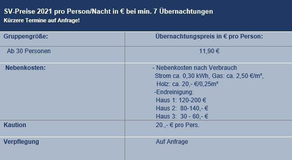 Preisliste vom Gruppenhaus 07497501 Grimmerbach in Deutschland 92546 Rottendorf für Gruppenreisen