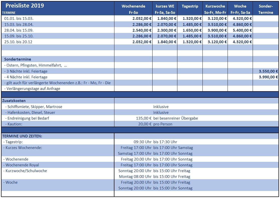 Preisliste vom Gruppenhaus 03103351 Plattbodensegler ANTONIA in Niederlande 8861 Harlingen für Gruppenreisen