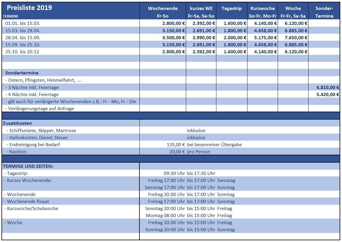 Preisliste vom Gruppenhaus 03103152 Plattbodensegler MARE MARIEKE in Niederlande 8861 Harlingen für Gruppenreisen